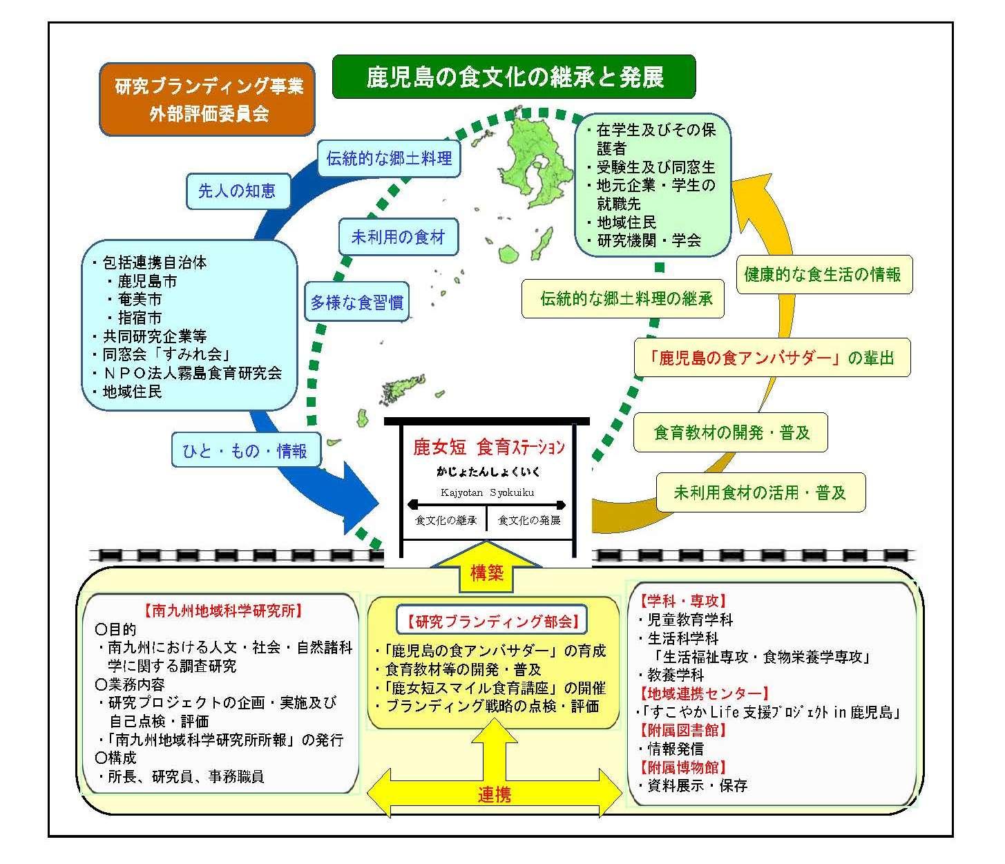 BrandingImage_kajotan.jpg